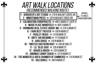 arts walk list